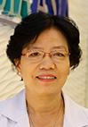 Dr. Phan Thi Hoa